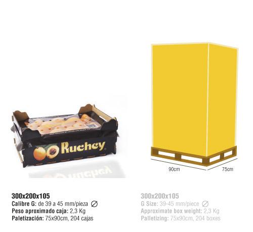 confeccion nispero Ruchey 300x200x105